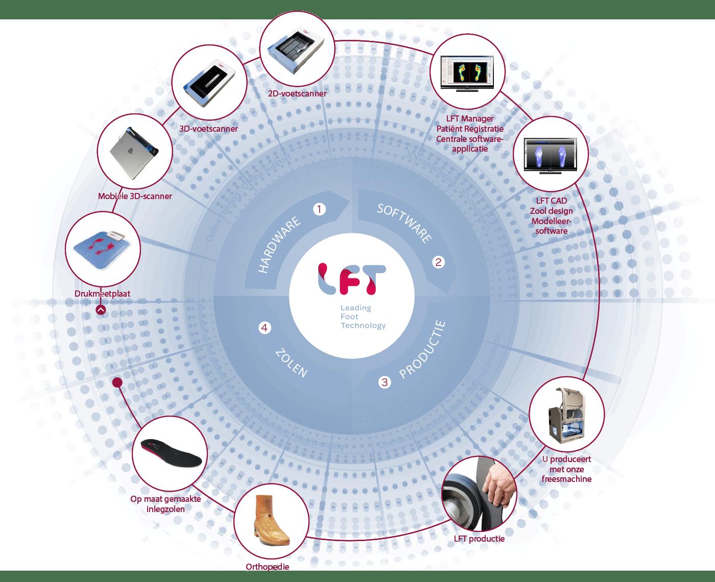 Nieuw Diagram NL